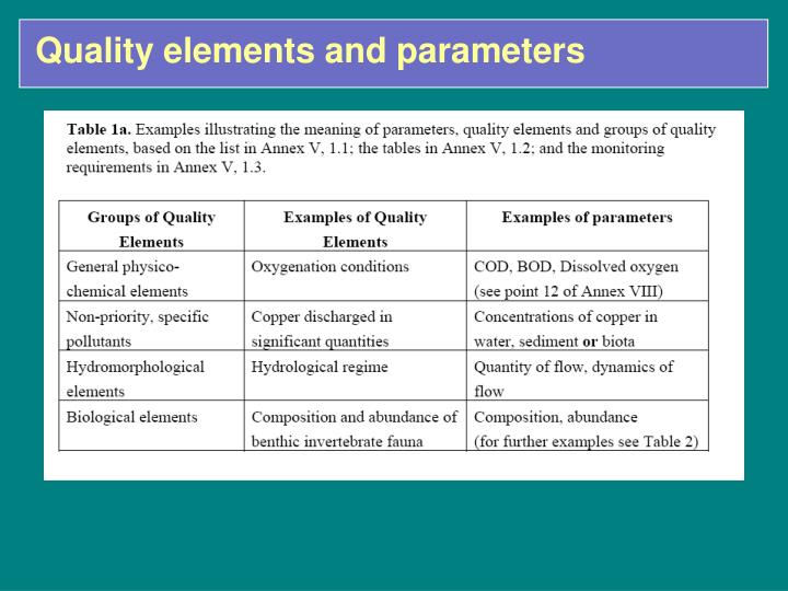 Quality elements and parameters