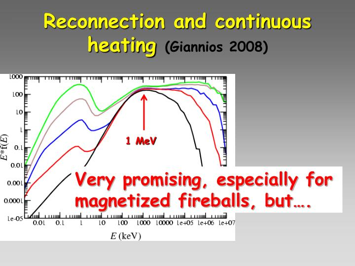 Reconnection and continuous heating