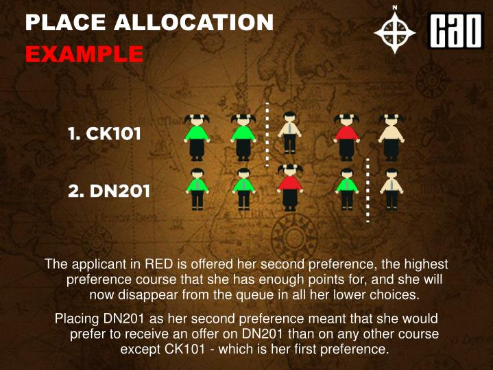 PLACE ALLOCATION