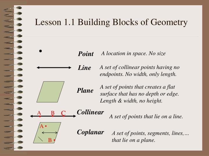 Lesson 1.1 Building Blocks of Geometry