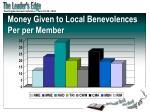 money given to local benevolences per per member