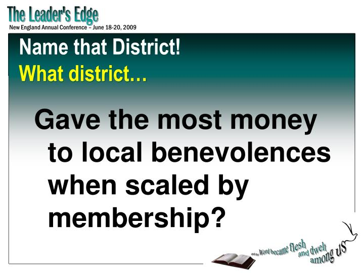 Name that District!