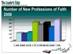 number of new professions of faith 2008