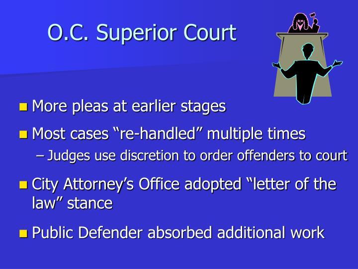 O.C. Superior Court