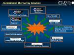 perkinelmer microarray solution