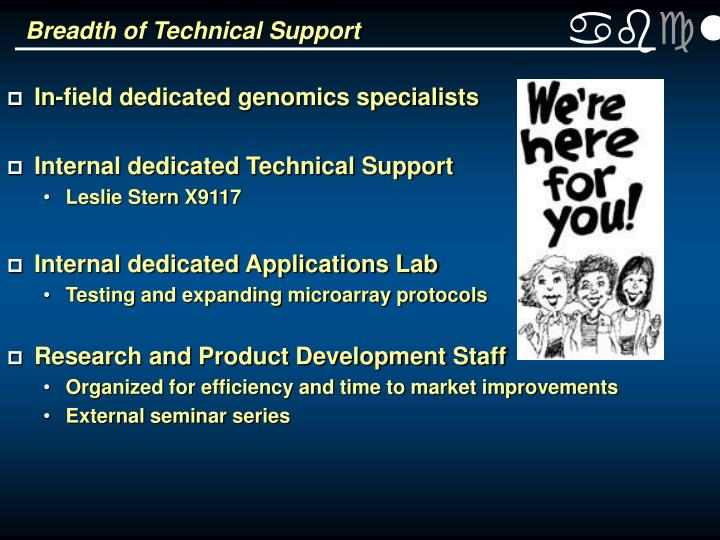 Breadth of Technical Support
