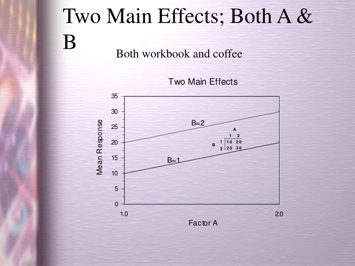 Two Main Effects; Both A & B