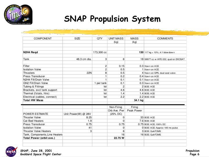 SNAP Propulsion System