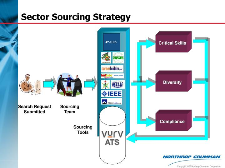 Sector Sourcing Strategy