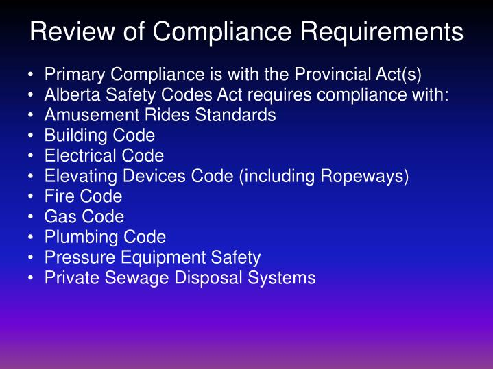 Review of Compliance Requirements