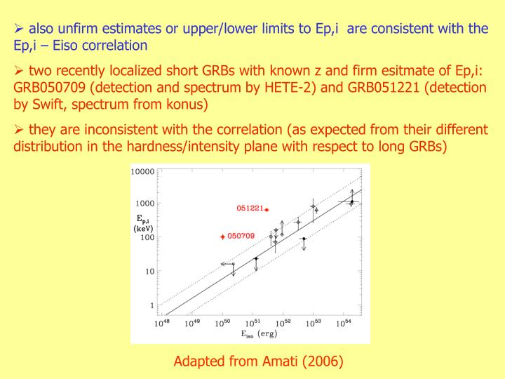 also unfirm estimates or upper/lower limits to Ep,i  are consistent with the Ep,i – Eiso correlation