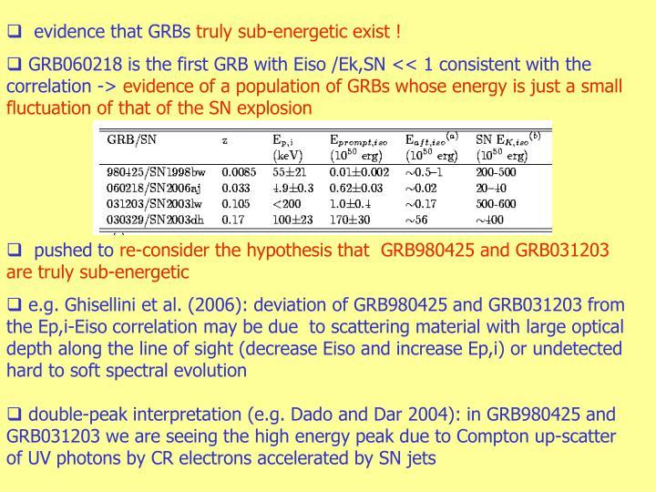 evidence that GRBs