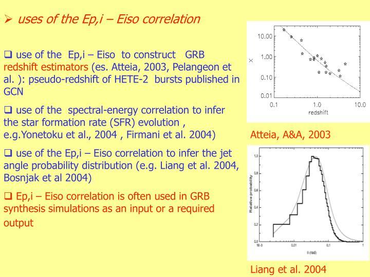 uses of the Ep,i – Eiso correlation