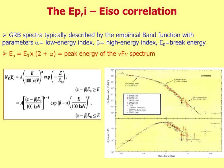 The Ep,i – Eiso correlation