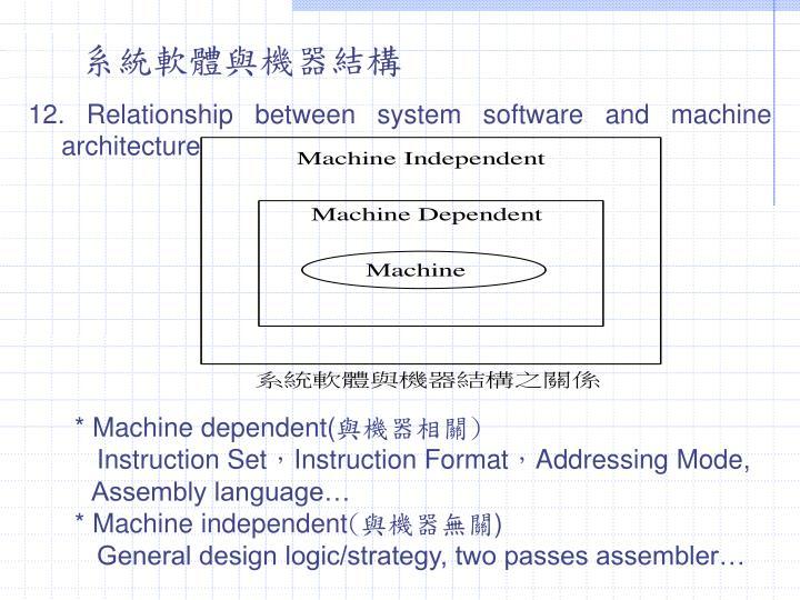 系統軟體與機器結構