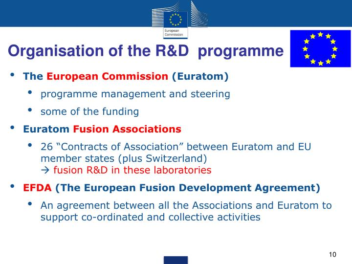 Organisation of the R&D  programme