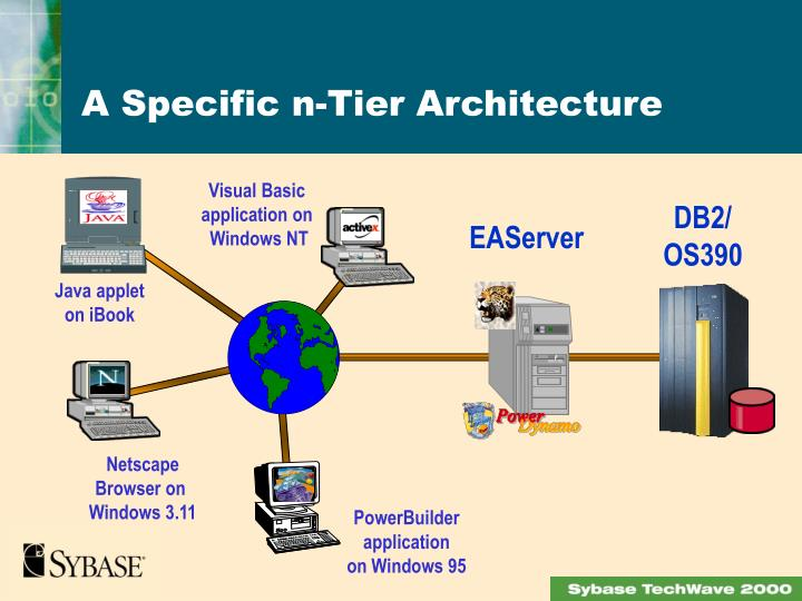 A Specific n-Tier Architecture