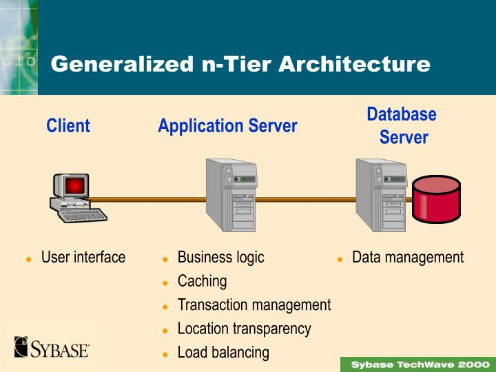 Generalized n-Tier Architecture