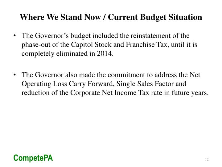 Where We Stand Now / Current Budget Situation