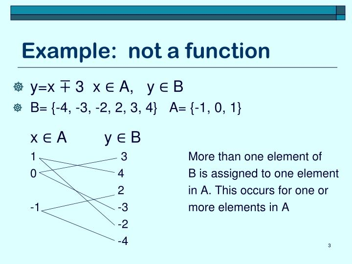Example not a function