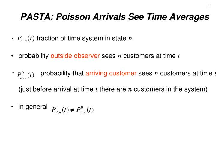 fraction of time system in state