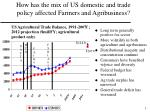 how has the mix of us domestic and trade policy affected farmers and agribusiness