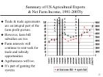 summary of us agricultural exports net farm income 1991 2007fy