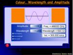 colour wavelength and amplitude