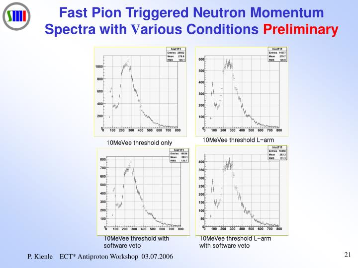 Fast Pion Triggered Neutron Momentum
