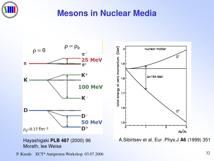 Mesons in Nuclear Media