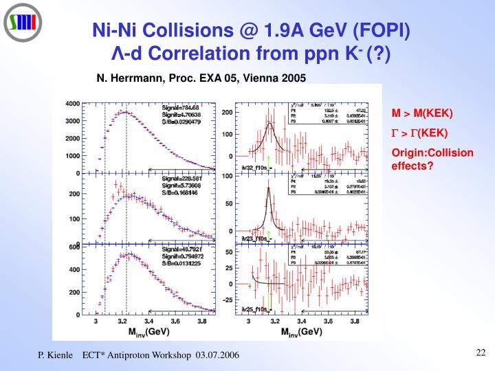 Ni-Ni Collisions @ 1.9A GeV (FOPI)