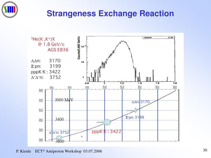 Strangeness Exchange Reaction