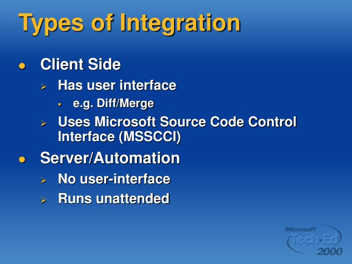 Types of Integration
