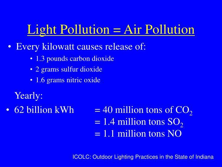 Light Pollution = Air Pollution