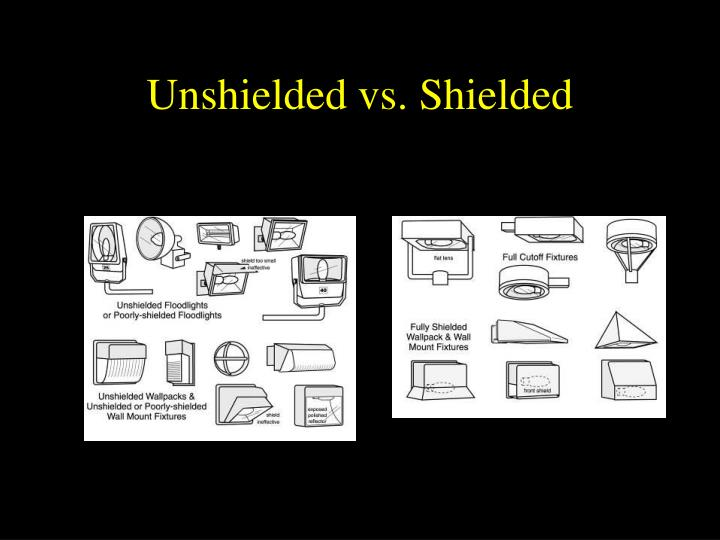 Unshielded vs. Shielded