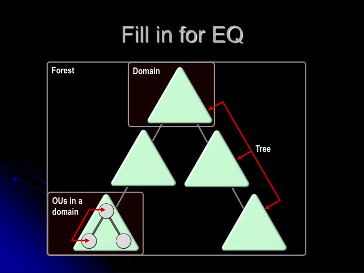Fill in for EQ