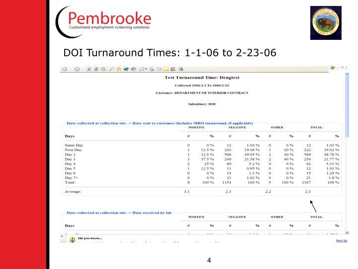 DOI Turnaround Times: 1-1-06 to 2-23-06