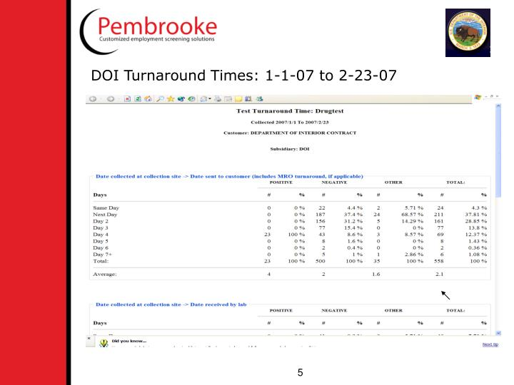 DOI Turnaround Times: 1-1-07 to 2-23-07