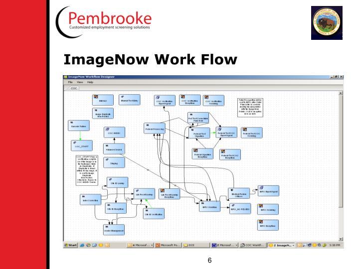 ImageNow Work Flow