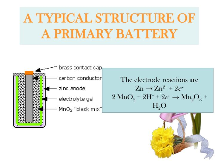 A TYPICAL STRUCTURE OF A PRIMARY BATTERY