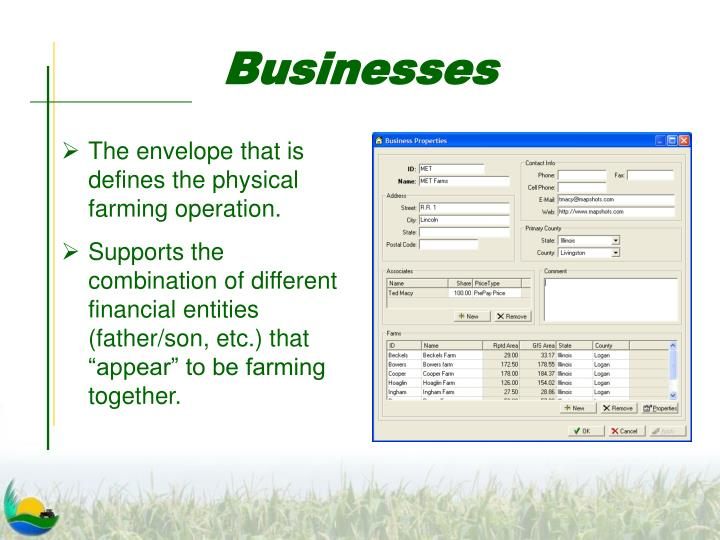 The envelope that is defines the physical farming operation.