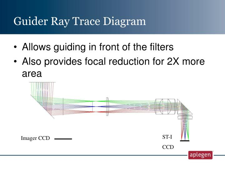 Guider Ray Trace Diagram