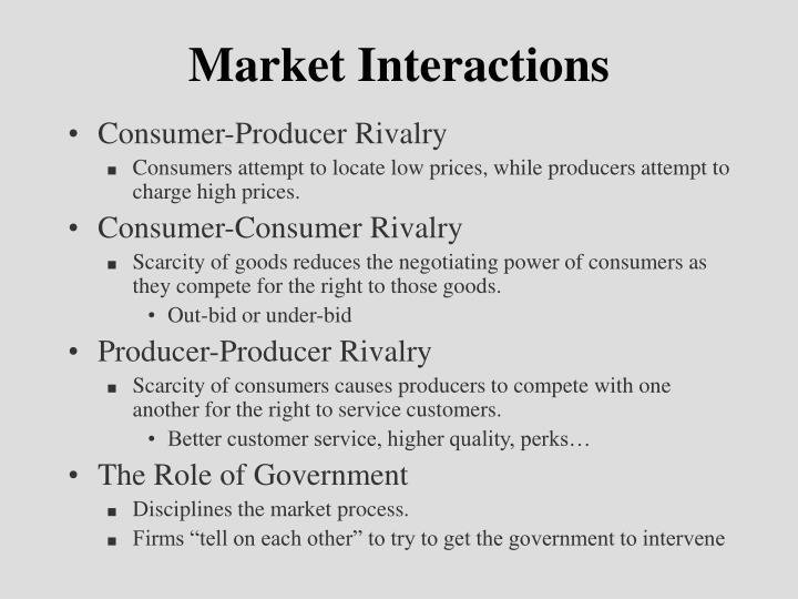 Market Interactions