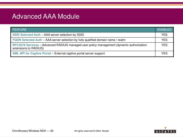 Advanced AAA Module
