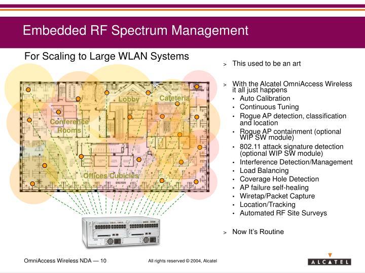 Embedded RF Spectrum Management
