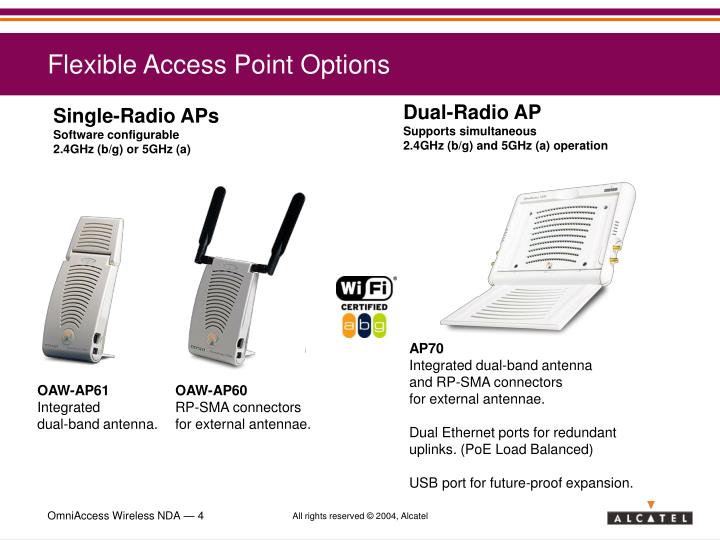 Flexible Access Point Options