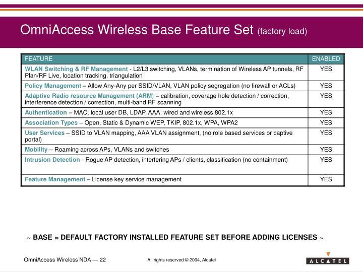 OmniAccess Wireless Base Feature Set