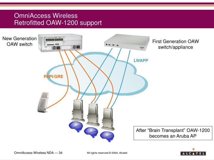 OmniAccess Wireless