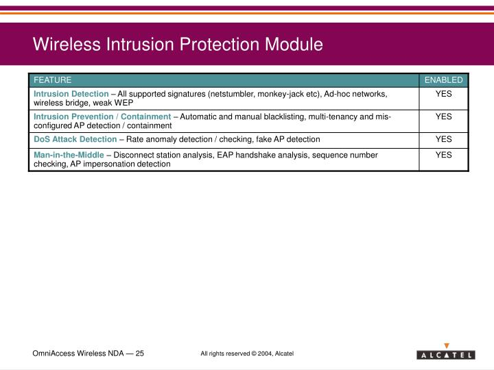 Wireless Intrusion Protection Module