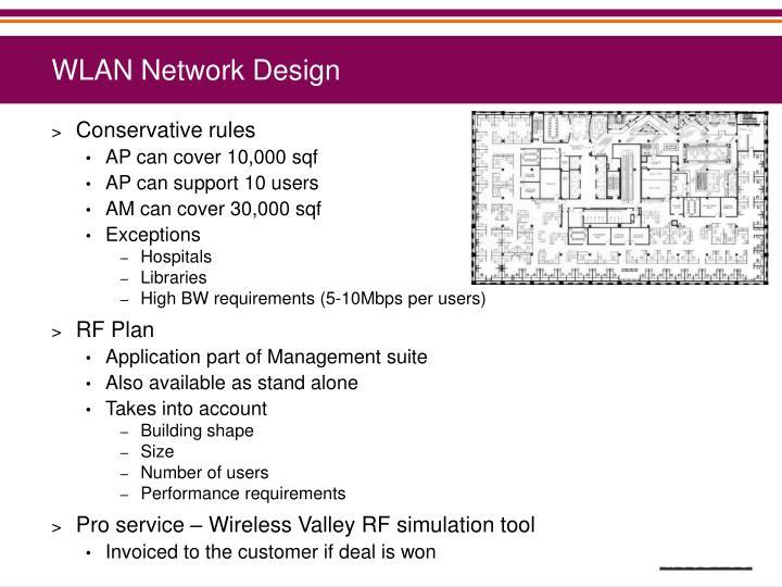 WLAN Network Design